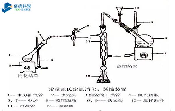 凯氏定氮仪装置图