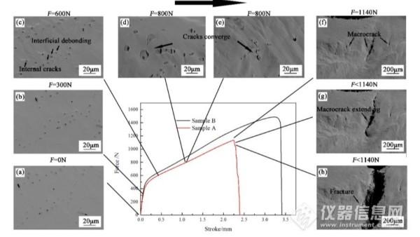 钢中非金属夹杂物的原位研究应用
