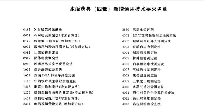 2020年版中国药典(四部)〈0461X射线荧光光谱法〉