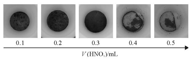 2.0mL HF 时加入不同体积HNO3的消解效果