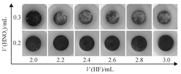 图3不同HNO及HF体积条件下硅的消解效果