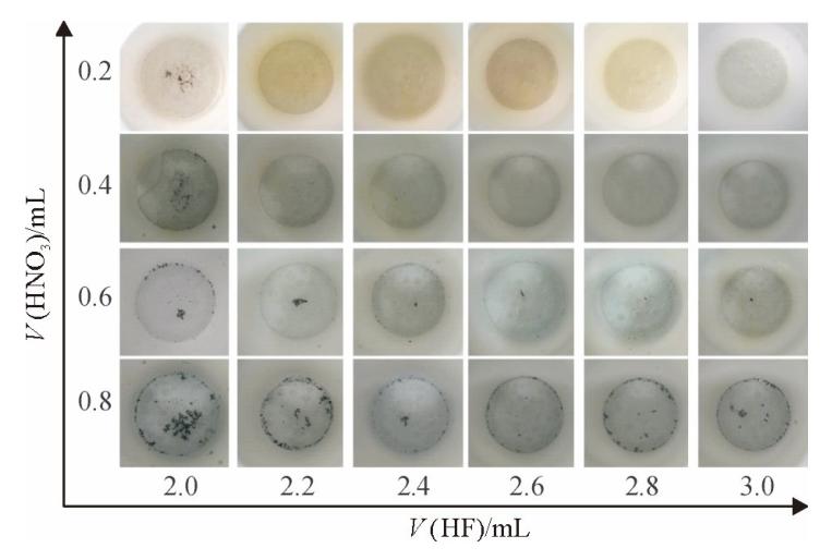 图4第1次HNO3为0.2mL时不同HF体积和第2次加HNO3体积的消解效果