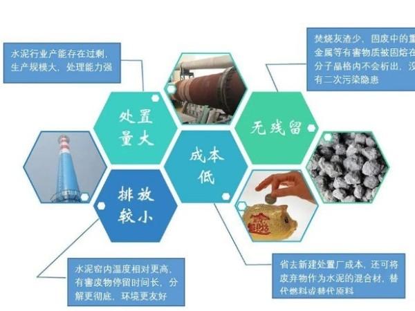 关于水泥窑协同处置固体废物的标准