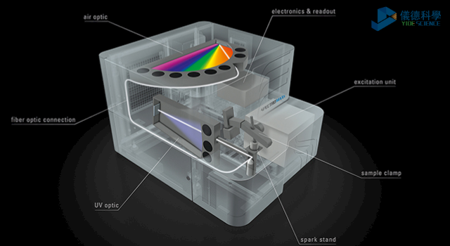 直读光谱仪SPECTRO MAXx 08内部
