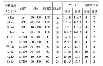 表1 分析元素X射线荧光光谱测量条件