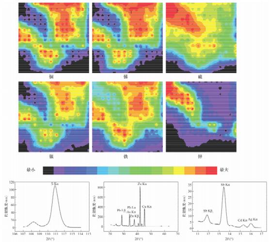 图3 铜矿物标本B元素的分布分析二维图像和定性扫描图谱