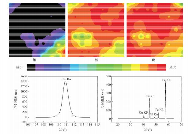 图2 铜矿物标本A元素的分布分析二维图像和定性扫描图谱